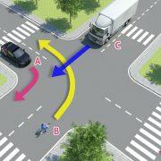 Verkeerssituatie met lesauto, vrachtwagen en fietser